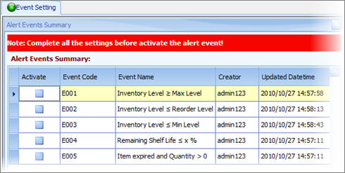 eStockCard Inventory Control Software's alert system monitors inventory and improves business productivity.