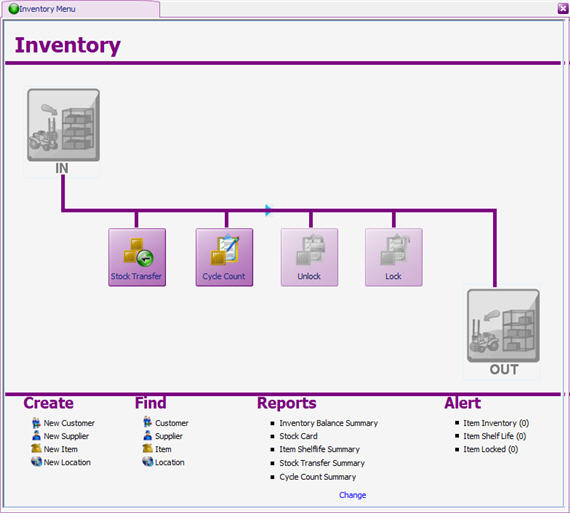 eStockCard Inventory Software covers Inventory Management process in Business Edition