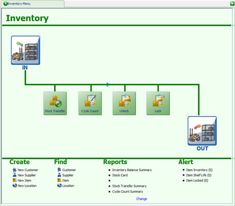 Warehouse Inventory System | Inventory Control Software | Main Screen