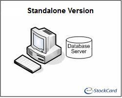 Chronos estockcard activation code